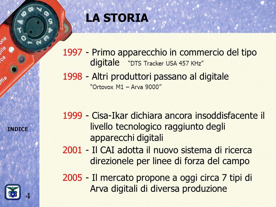 LA STORIA 1997 - Primo apparecchio in commercio del tipo digitale DTS Tracker USA 457 KHz 1998 - Altri produttori passano al digitale.