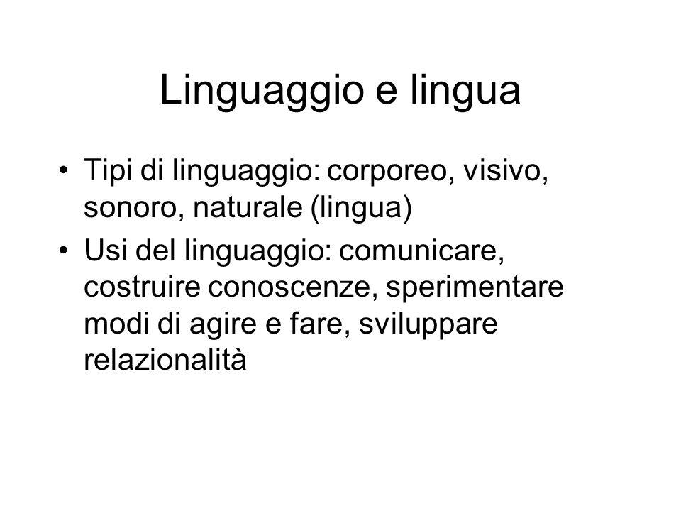 Linguaggio e lingua Tipi di linguaggio: corporeo, visivo, sonoro, naturale (lingua)