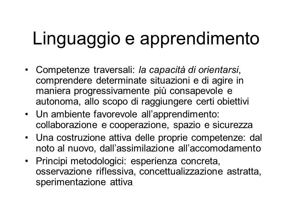 Linguaggio e apprendimento