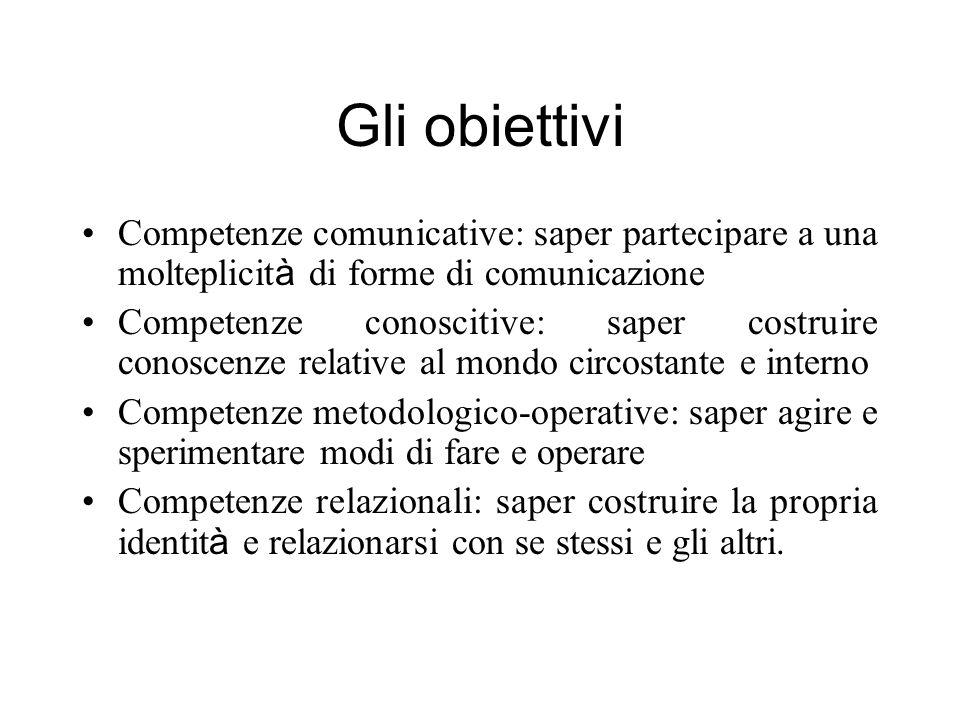 Gli obiettivi Competenze comunicative: saper partecipare a una molteplicità di forme di comunicazione.