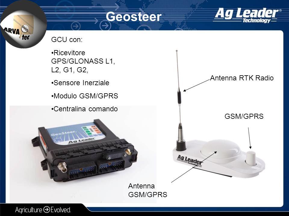 Geosteer GCU con: Ricevitore GPS/GLONASS L1, L2, G1, G2,