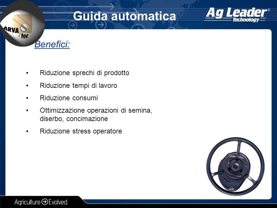 Guida automatica Benefici: Riduzione sprechi di prodotto