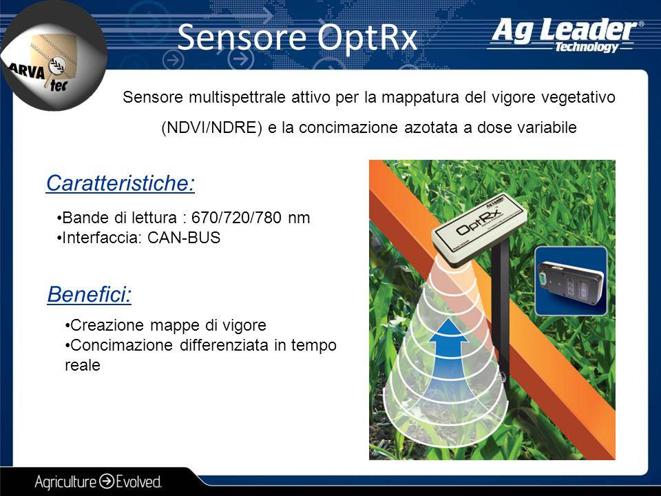 Sensore OptRx Caratteristiche: Benefici: