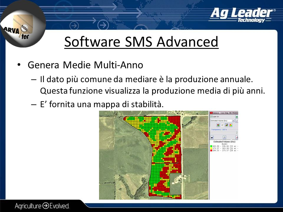 Software SMS Advanced Genera Medie Multi-Anno