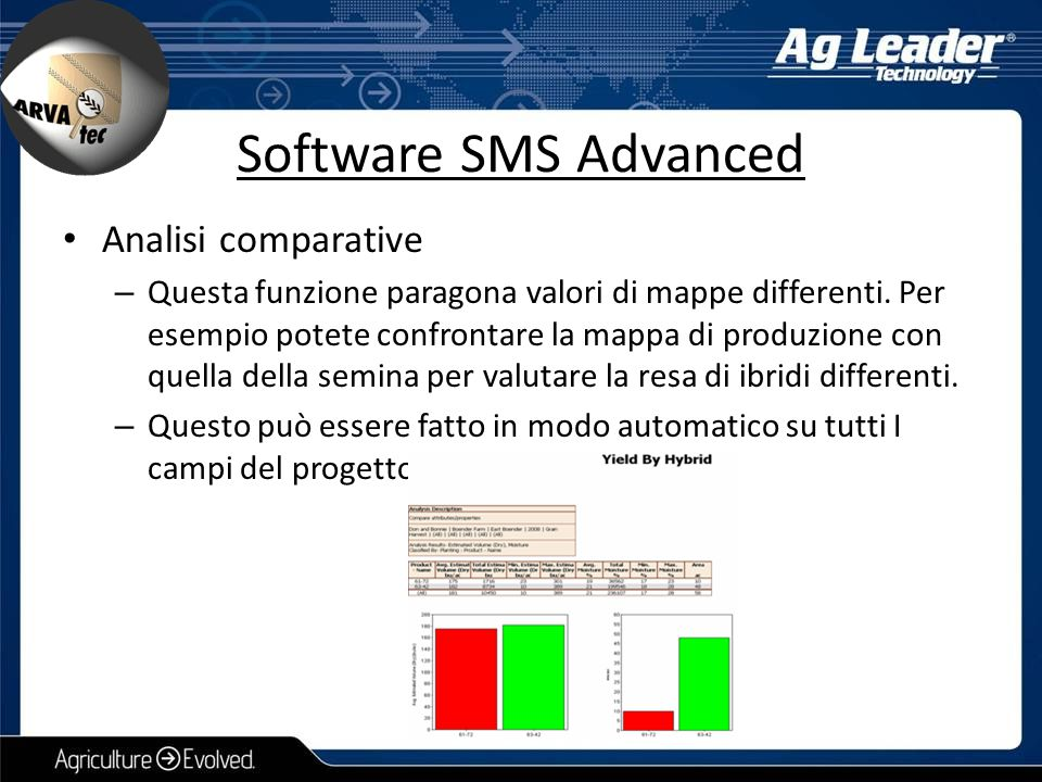 Software SMS Advanced Analisi comparative