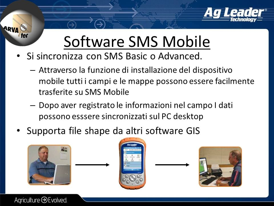 Software SMS Mobile Si sincronizza con SMS Basic o Advanced.