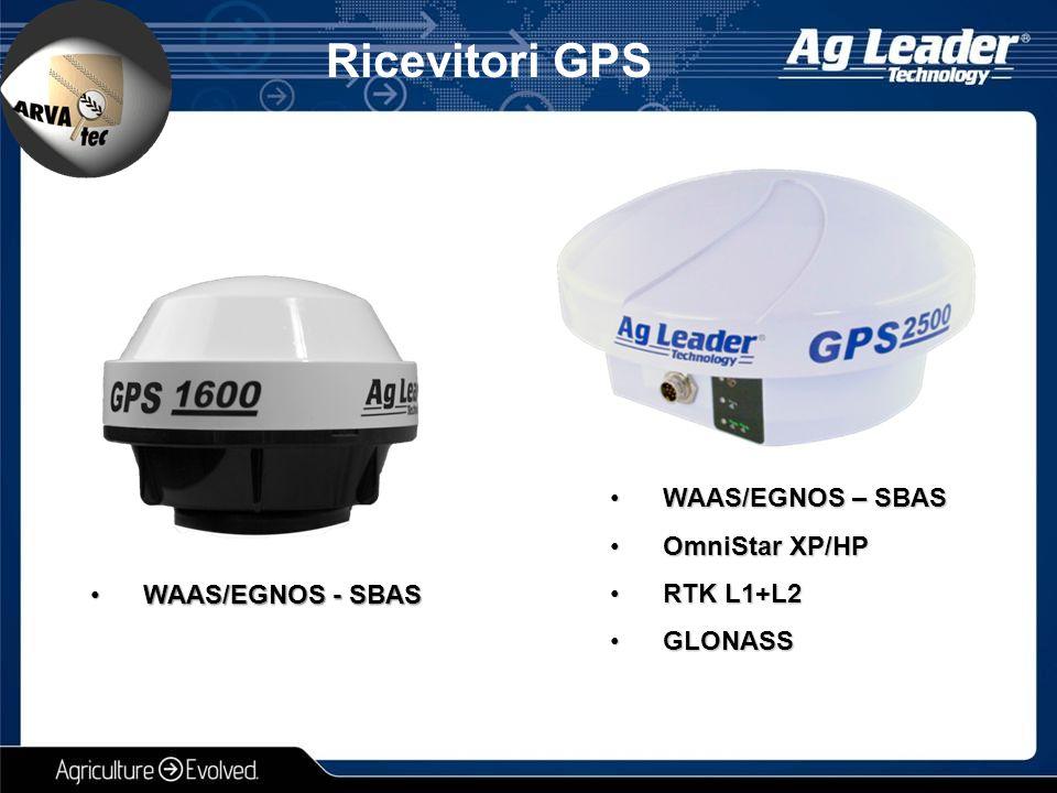 Ricevitori GPS WAAS/EGNOS – SBAS OmniStar XP/HP RTK L1+L2 GLONASS