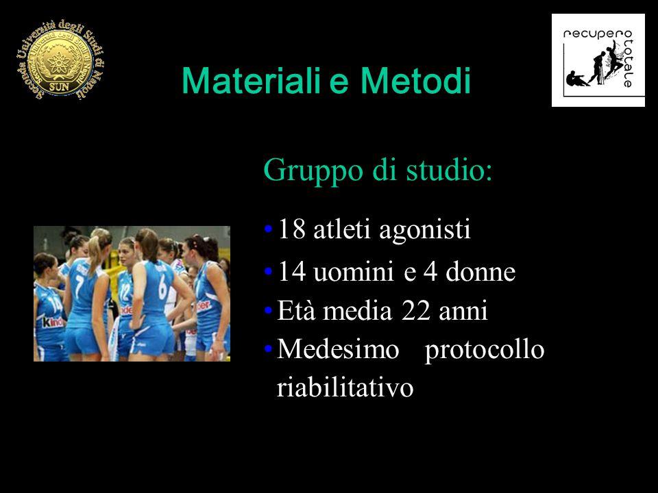 Materiali e Metodi Gruppo di studio: 18 atleti agonisti