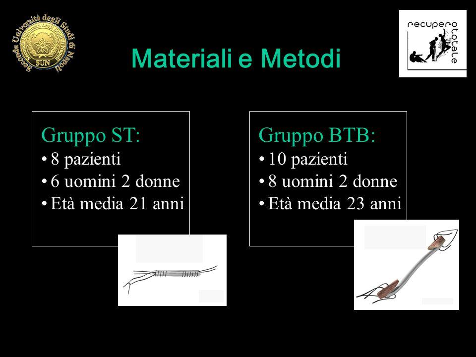 Materiali e Metodi Gruppo ST: Gruppo BTB: 8 pazienti 6 uomini 2 donne