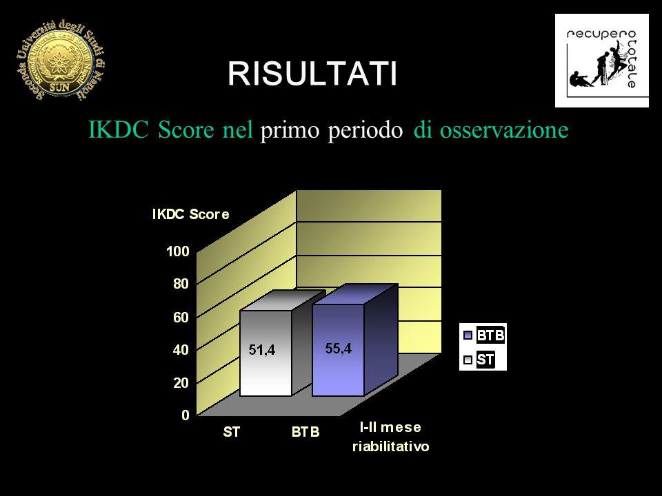 IKDC Score nel primo periodo di osservazione