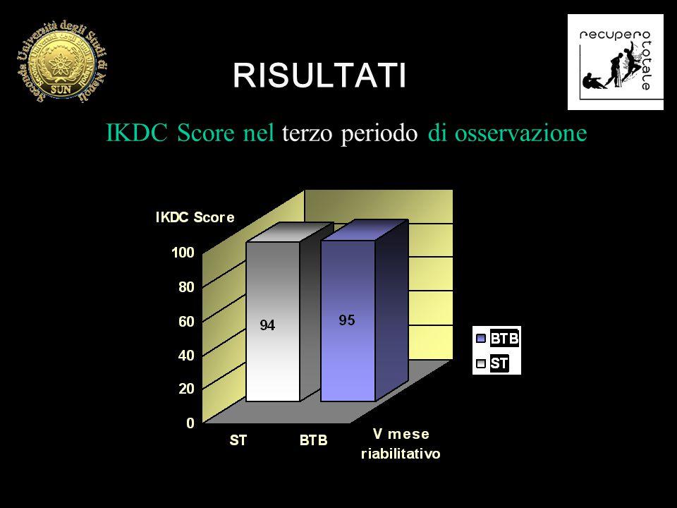 IKDC Score nel terzo periodo di osservazione