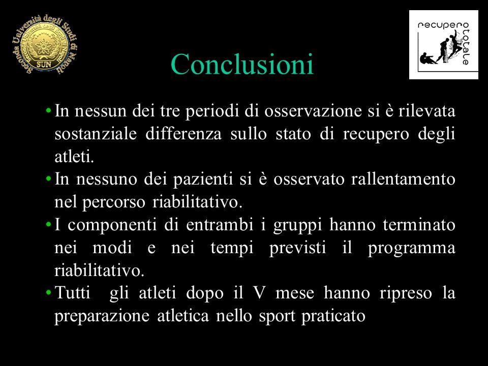 Conclusioni In nessun dei tre periodi di osservazione si è rilevata sostanziale differenza sullo stato di recupero degli atleti.