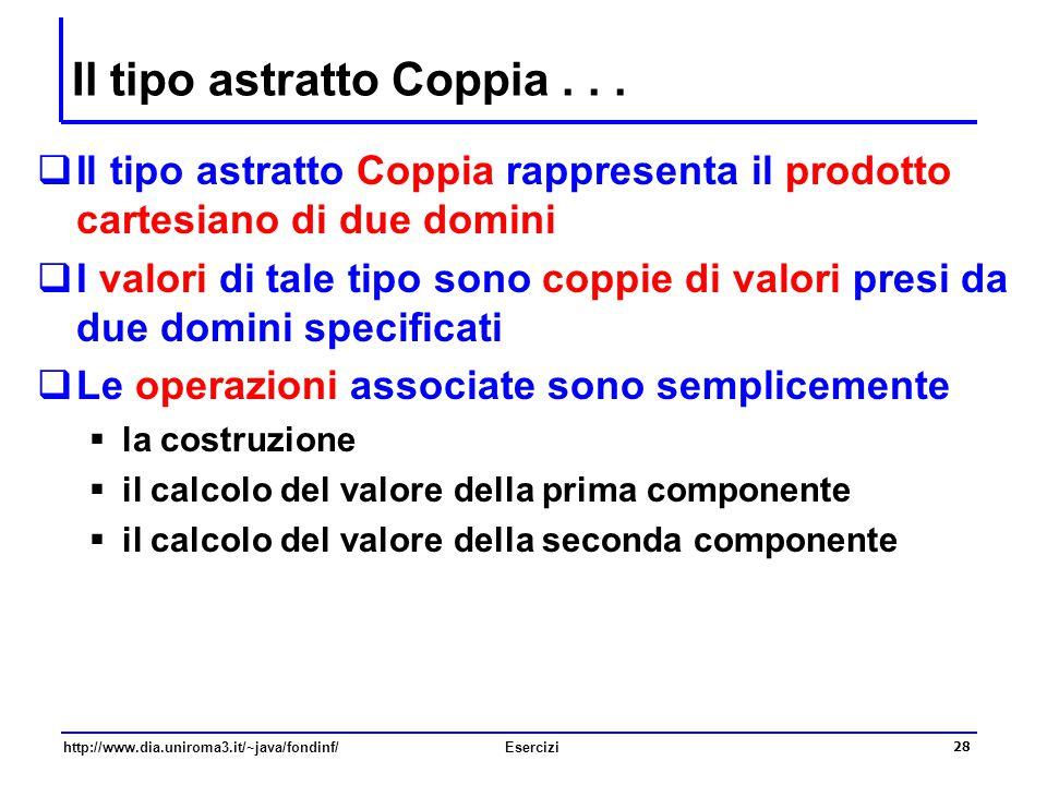 Il tipo astratto Coppia . . .