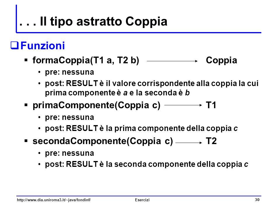 . . . Il tipo astratto Coppia