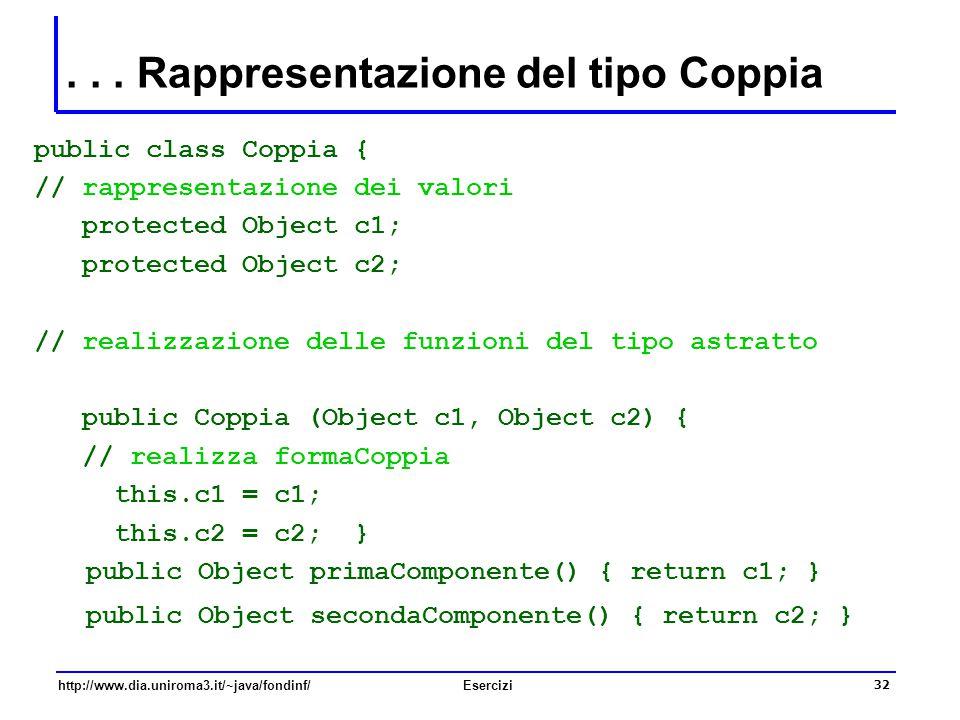 . . . Rappresentazione del tipo Coppia