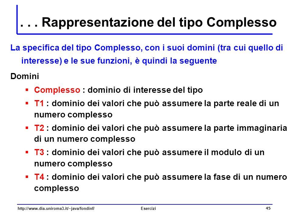 . . . Rappresentazione del tipo Complesso