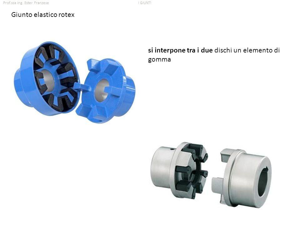 Giunto elastico rotex si interpone tra i due dischi un elemento di gomma