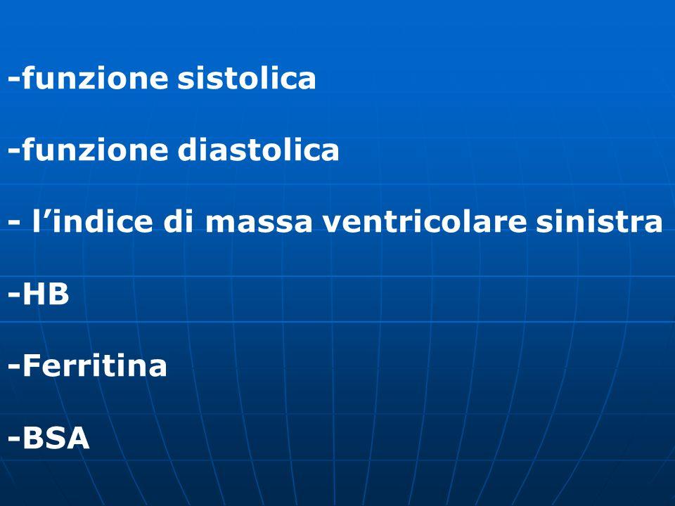 -funzione sistolica -funzione diastolica. - l'indice di massa ventricolare sinistra. -HB. -Ferritina.