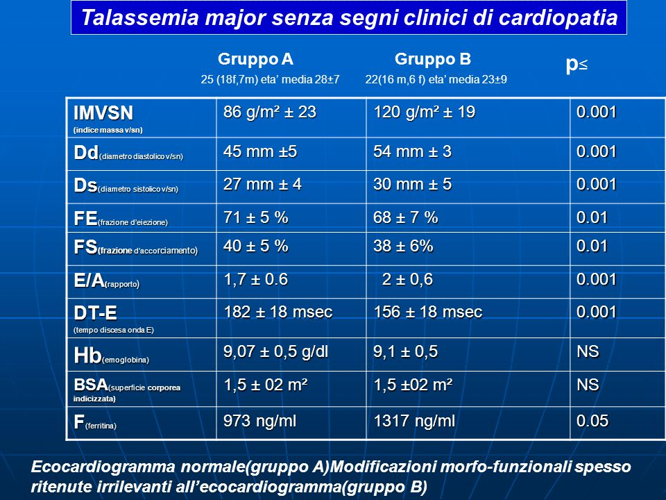 Talassemia major senza segni clinici di cardiopatia