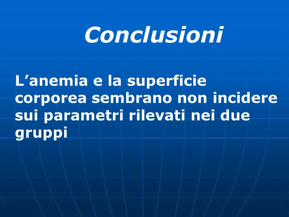 Conclusioni L'anemia e la superficie corporea sembrano non incidere sui parametri rilevati nei due gruppi.