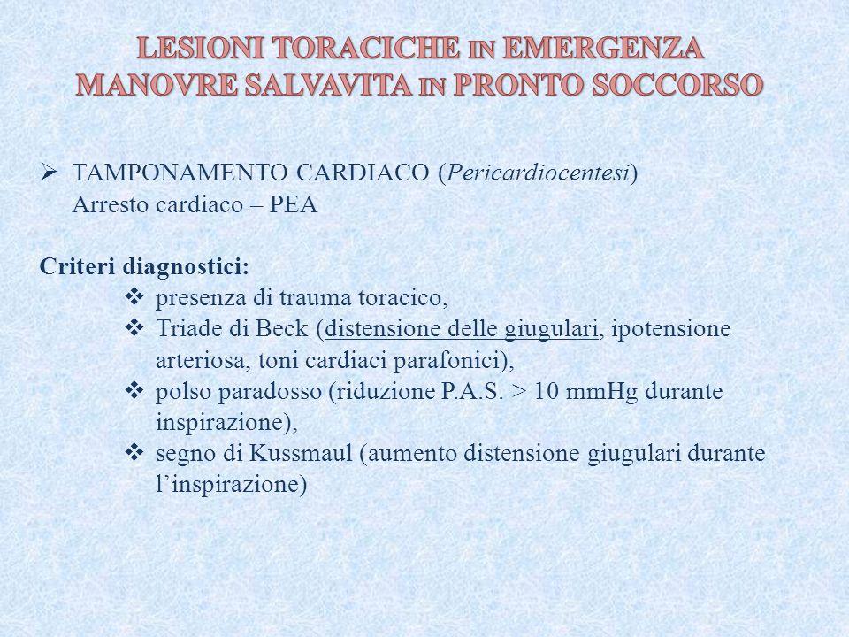 LESIONI TORACICHE in EMERGENZA MANOVRE SALVAVITA in PRONTO SOCCORSO