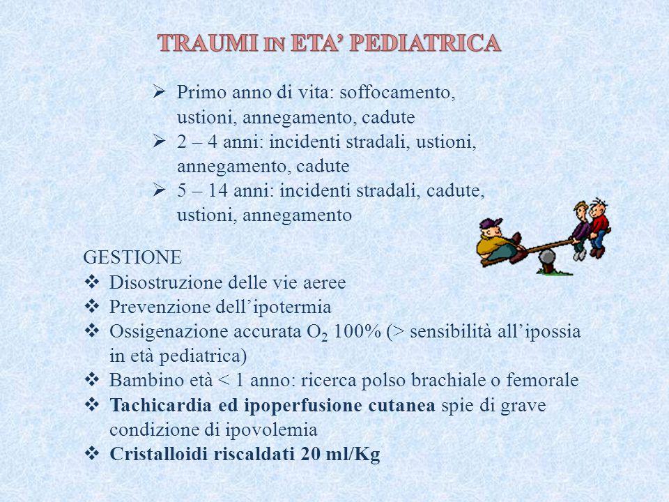 TRAUMI in ETA' PEDIATRICA
