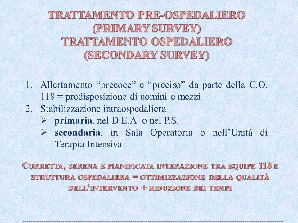 TRATTAMENTO PRE-OSPEDALIERO (PRIMARY SURVEY)