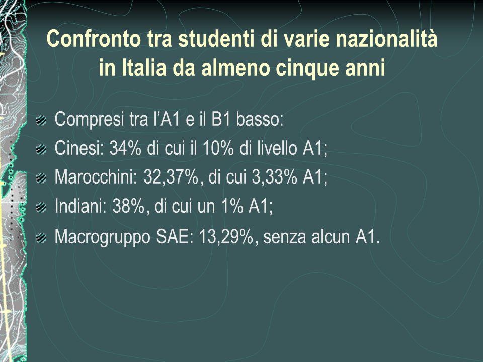 Confronto tra studenti di varie nazionalità in Italia da almeno cinque anni