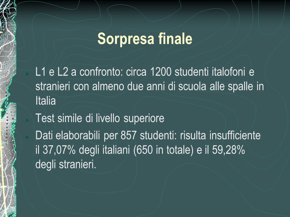 Sorpresa finale L1 e L2 a confronto: circa 1200 studenti italofoni e stranieri con almeno due anni di scuola alle spalle in Italia.