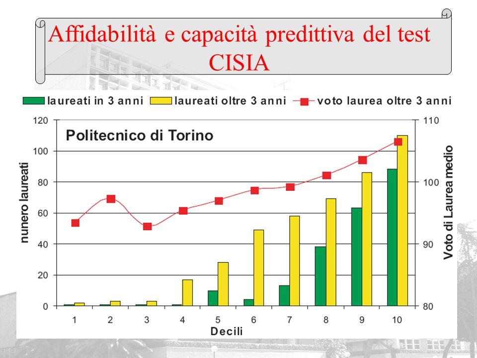 Affidabilità e capacità predittiva del test CISIA