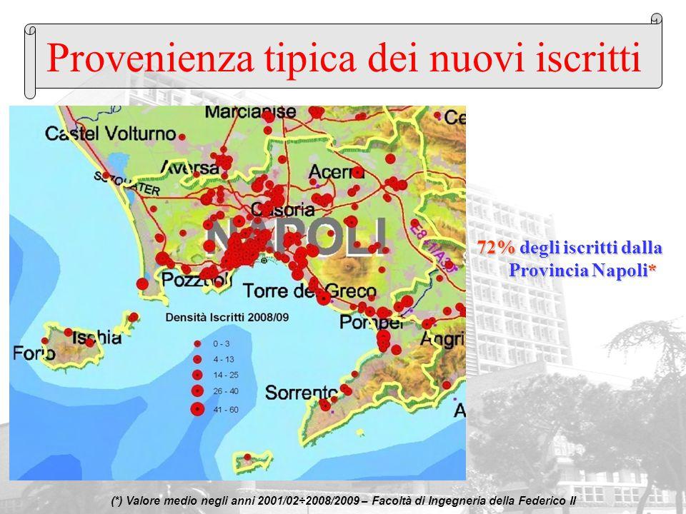 72% degli iscritti dalla Provincia Napoli*