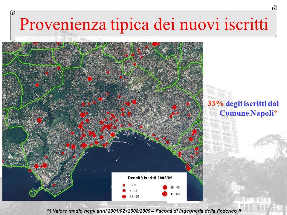 33% degli iscritti dal Comune Napoli*