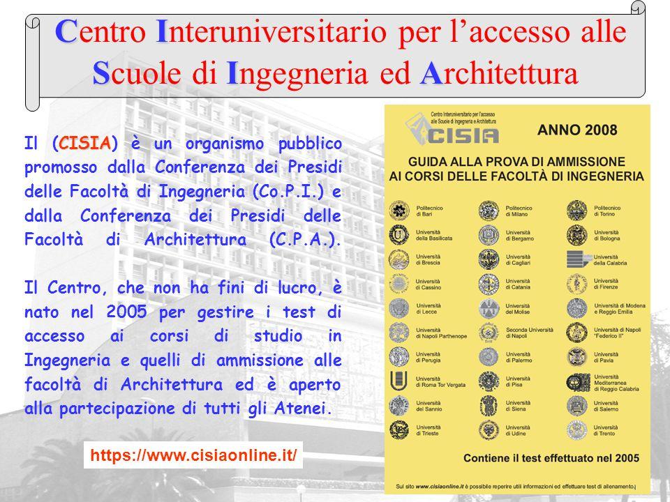 Centro Interuniversitario per l'accesso alle Scuole di Ingegneria ed Architettura