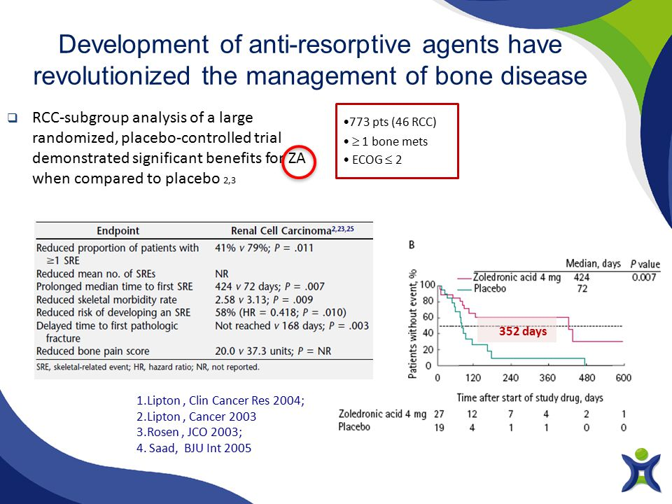 Development of anti-resorptive agents have revolutionized the management of bone disease