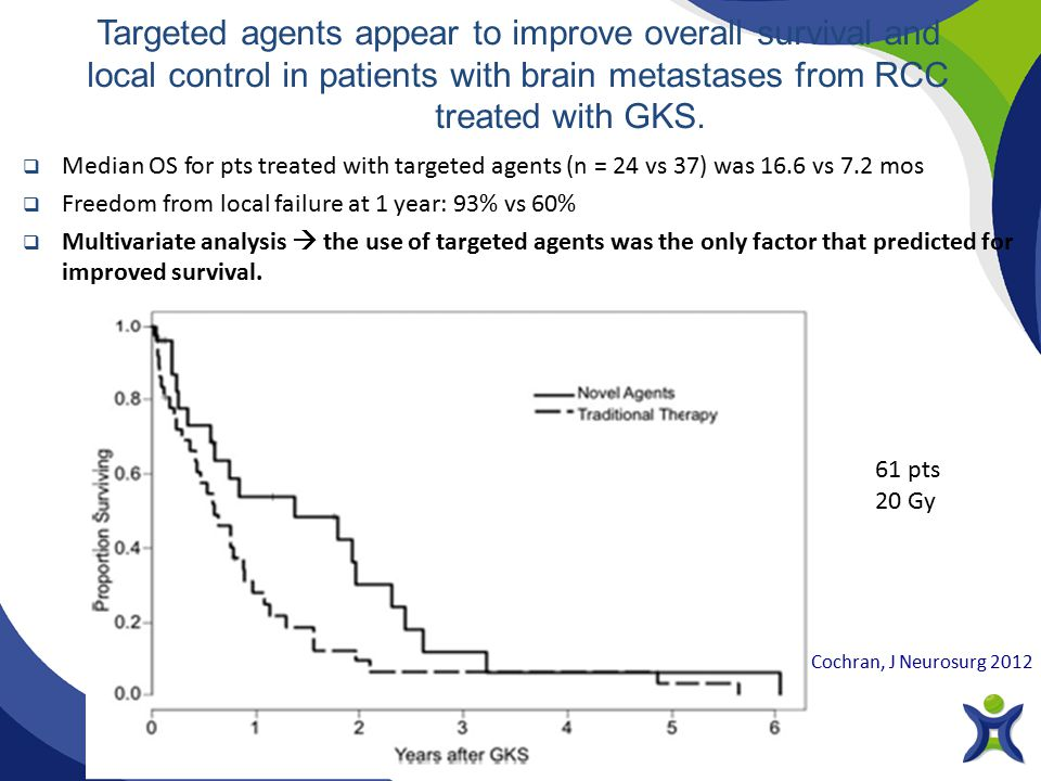 Targeted agents appear to improve overall survival and local control in patients with brain metastases from RCC treated with GKS.
