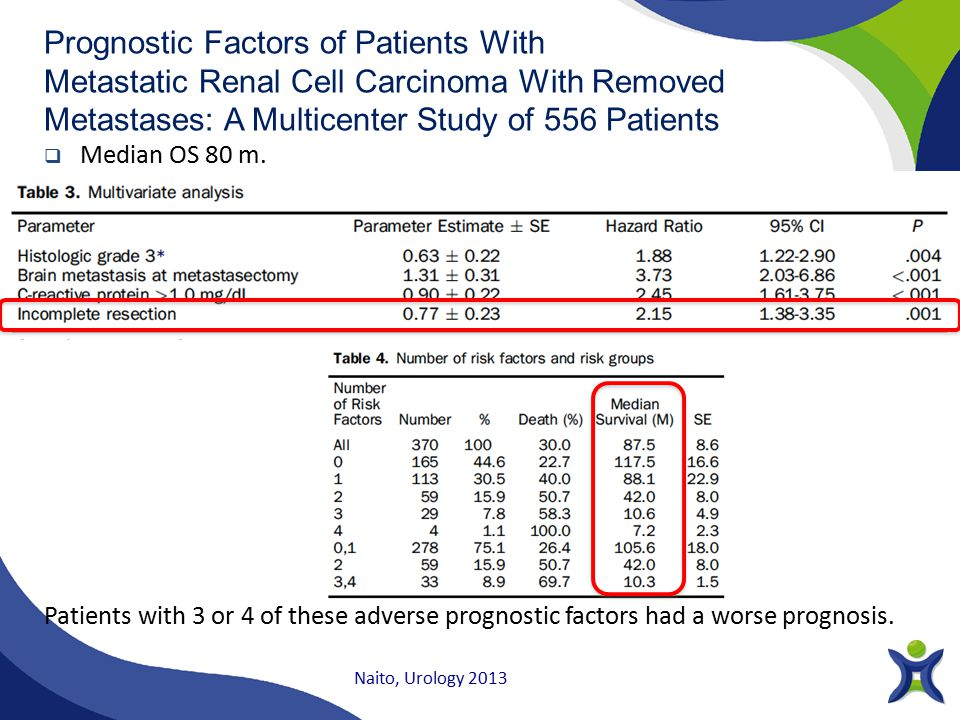 Prognostic Factors of Patients With Metastatic Renal Cell Carcinoma With Removed Metastases: A Multicenter Study of 556 Patients