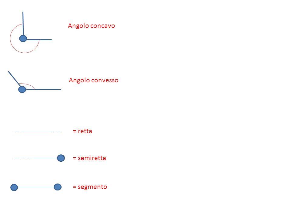 Angolo concavo Angolo convesso = retta = semiretta = segmento