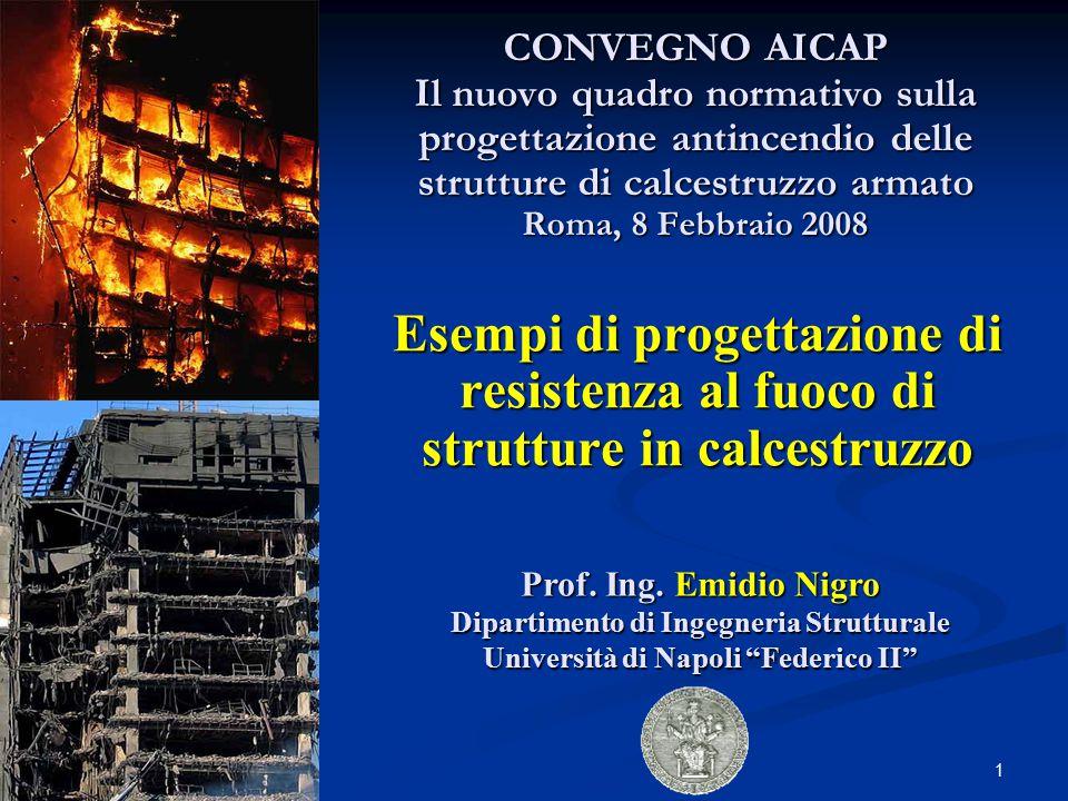 CONVEGNO AICAP Il nuovo quadro normativo sulla progettazione antincendio delle strutture di calcestruzzo armato Roma, 8 Febbraio 2008