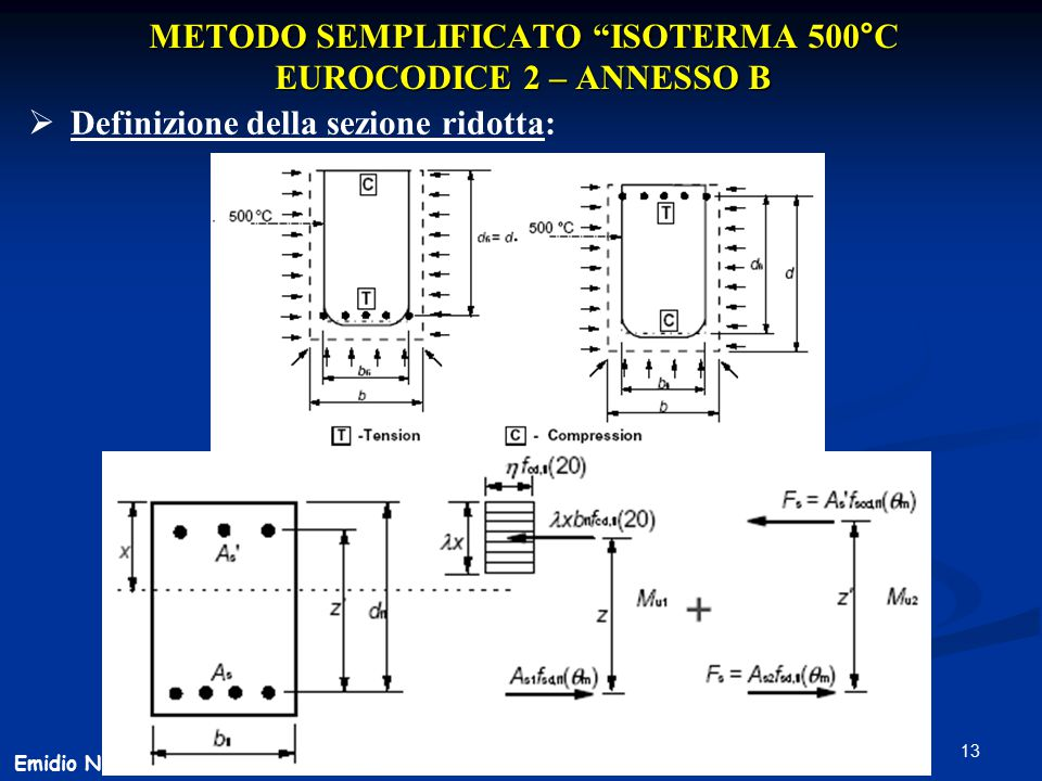 METODO SEMPLIFICATO ISOTERMA 500°C EUROCODICE 2 – ANNESSO B