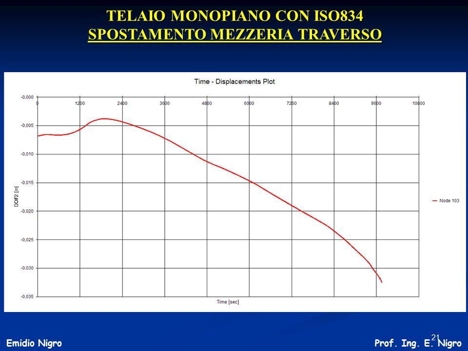 TELAIO MONOPIANO CON ISO834 SPOSTAMENTO MEZZERIA TRAVERSO