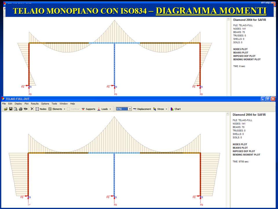 TELAIO MONOPIANO CON ISO834 – DIAGRAMMA MOMENTI
