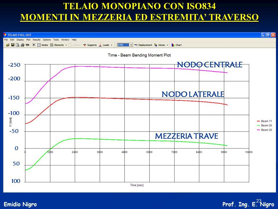 TELAIO MONOPIANO CON ISO834 MOMENTI IN MEZZERIA ED ESTREMITA' TRAVERSO