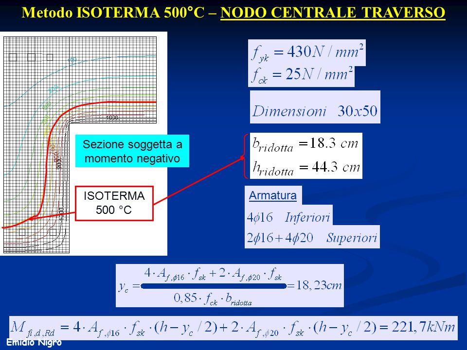 Metodo ISOTERMA 500°C – NODO CENTRALE TRAVERSO