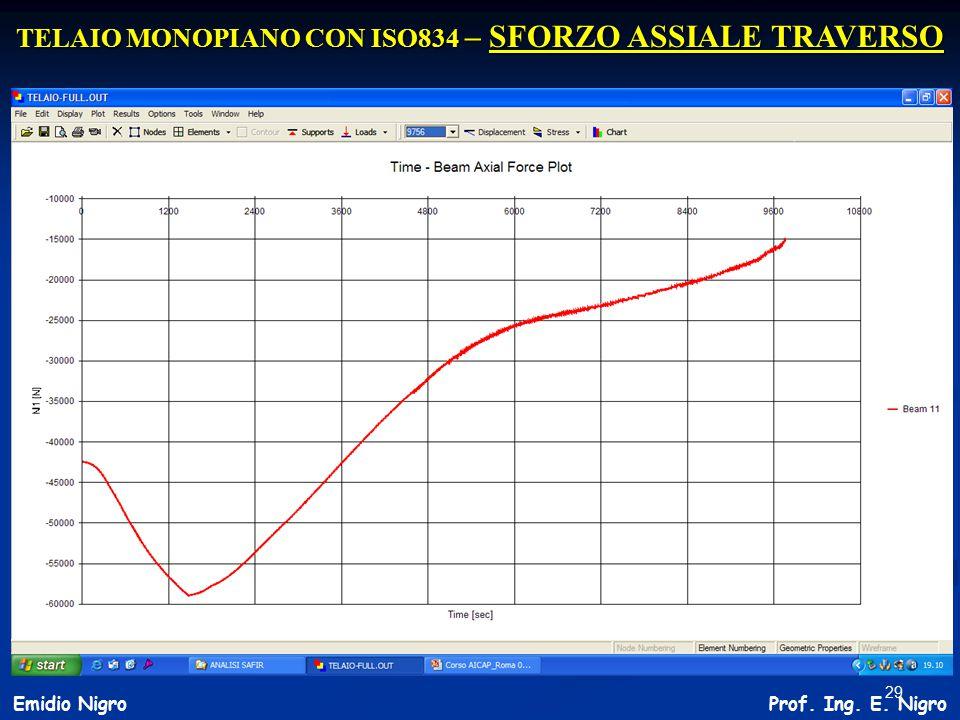 TELAIO MONOPIANO CON ISO834 – SFORZO ASSIALE TRAVERSO