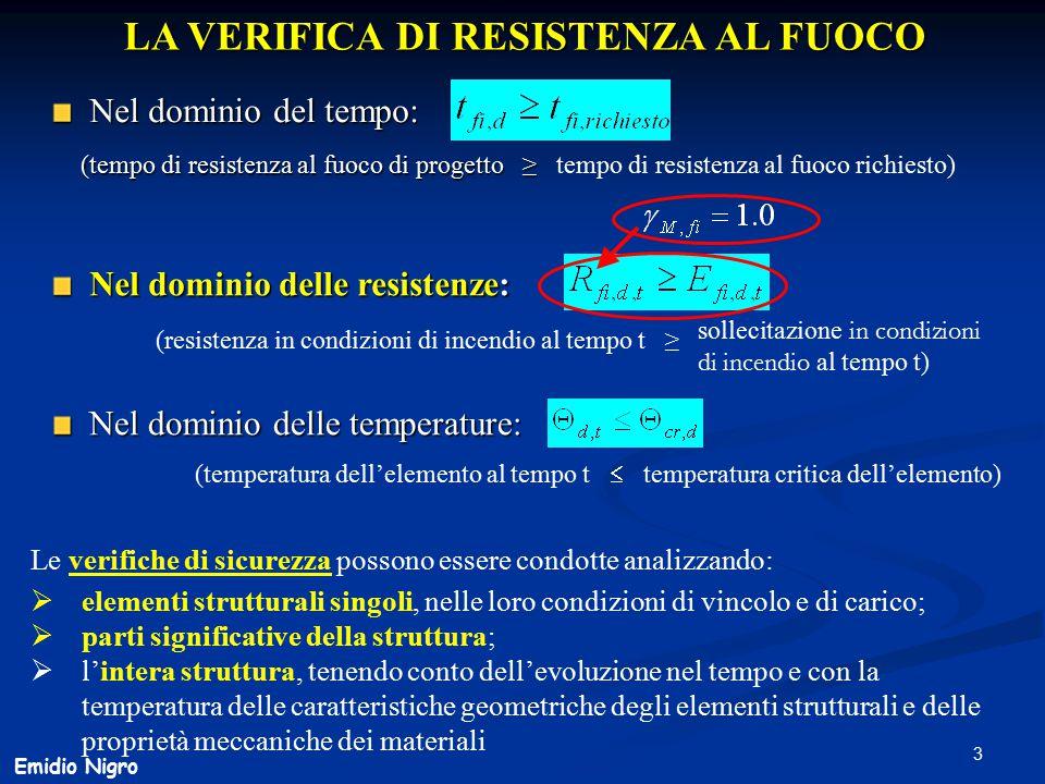 LA VERIFICA DI RESISTENZA AL FUOCO