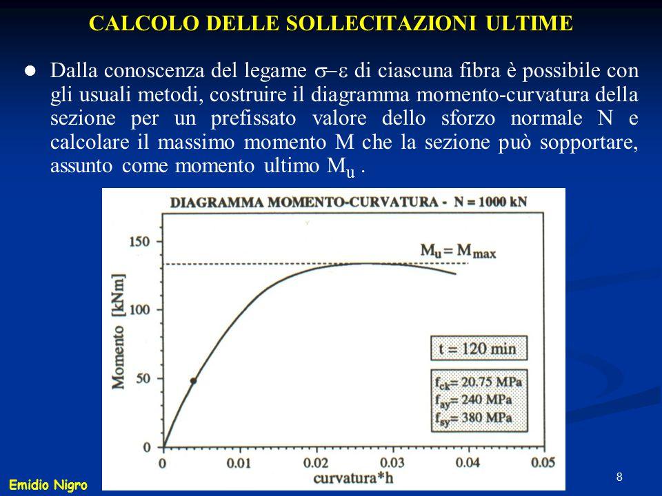 CALCOLO DELLE SOLLECITAZIONI ULTIME