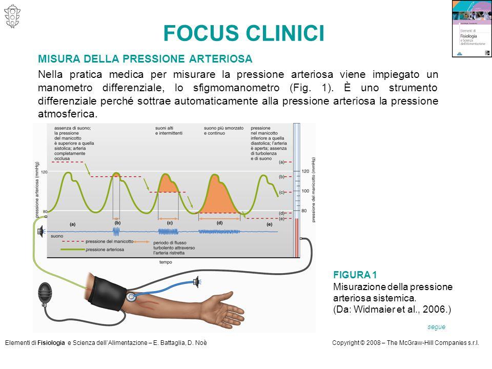 FOCUS CLINICI MISURA DELLA PRESSIONE ARTERIOSA