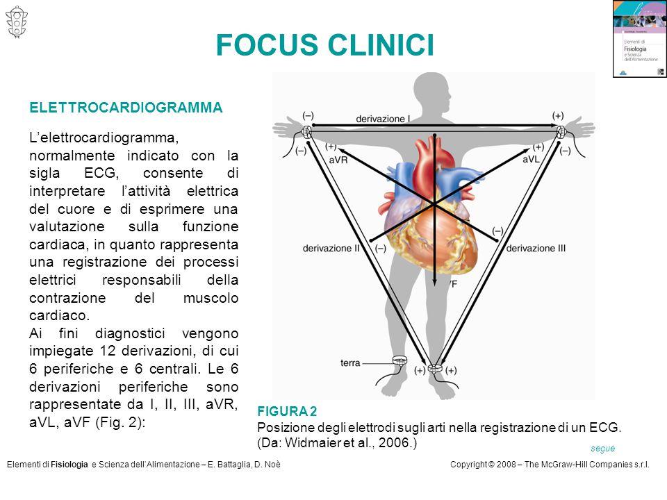 FOCUS CLINICI ELETTROCARDIOGRAMMA
