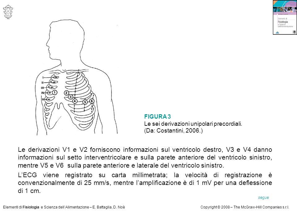 FIGURA 3 Le sei derivazioni unipolari precordiali. (Da: Costantini, 2006.)
