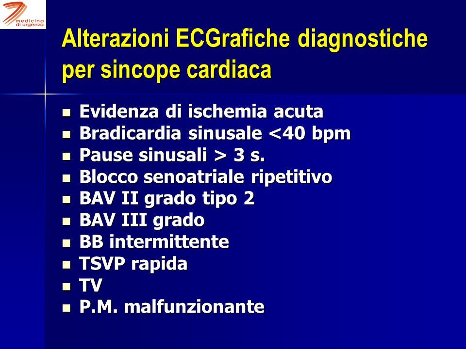Alterazioni ECGrafiche diagnostiche per sincope cardiaca